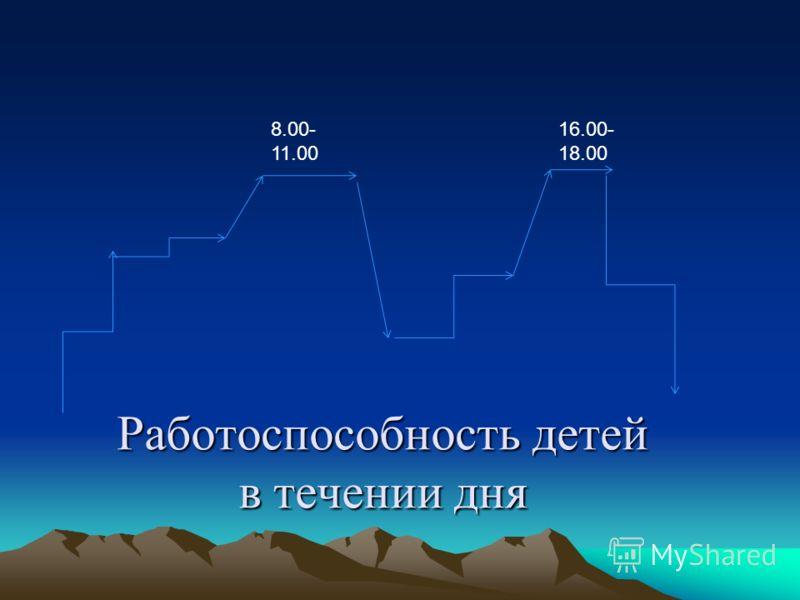 Работоспособность детей в течении дня 16.00- 18.00 8.00- 11.00