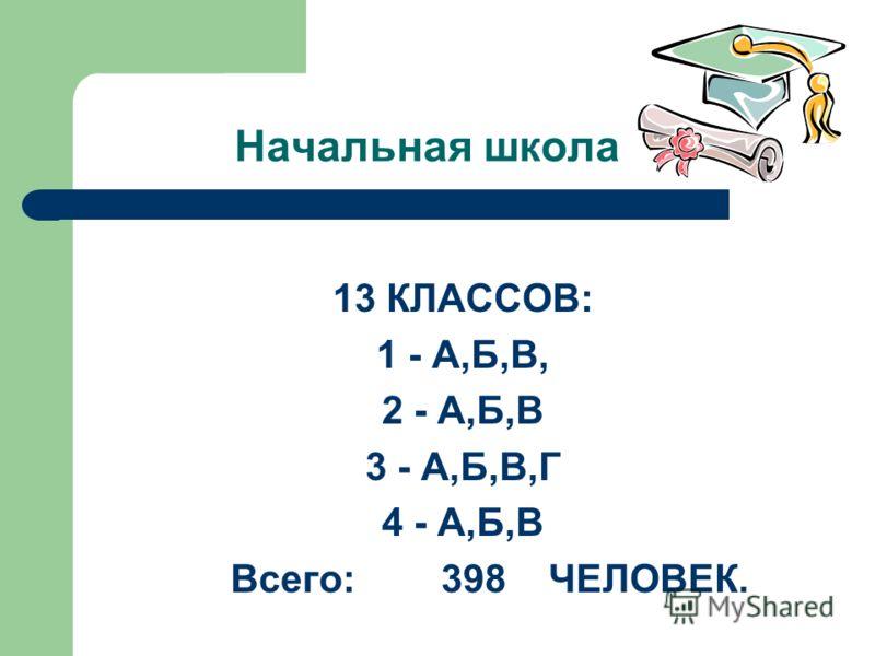 Начальная школа 13 КЛАССОВ: 1 - А,Б,В, 2 - А,Б,В 3 - А,Б,В,Г 4 - А,Б,В Всего: 398 ЧЕЛОВЕК.