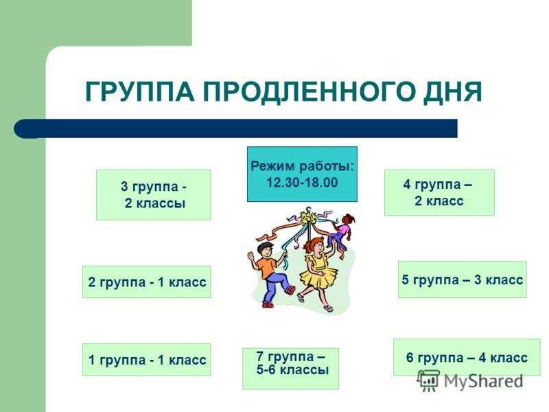 ГРУППА ПРОДЛЕННОГО ДНЯ 1 группа - 1 класс 5 группа – 3 класс 6 группа – 4 класс 4 группа – 2 класс 3 группа - 2 классы Режим работы: 12.30-18.00 7 группа – 5-6 классы 2 группа - 1 класс