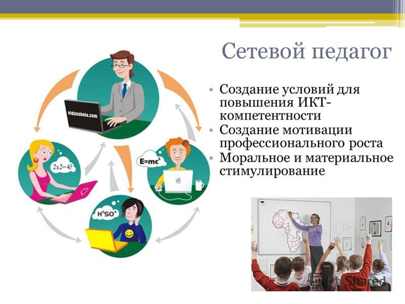 Сетевой педагог Создание условий для повышения ИКТ- компетентности Создание мотивации профессионального роста Моральное и материальное стимулирование