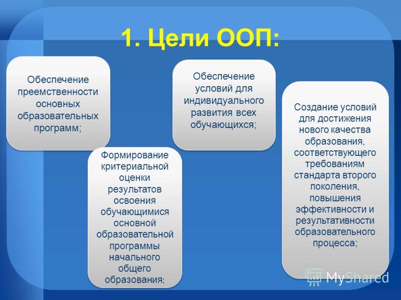 1. Цели ООП: Обеспечение преемственности основных образовательных программ; Формирование критериальной оценки результатов освоения обучающимися основной образовательной программы начального общего образования ; Обеспечение условий для индивидуального