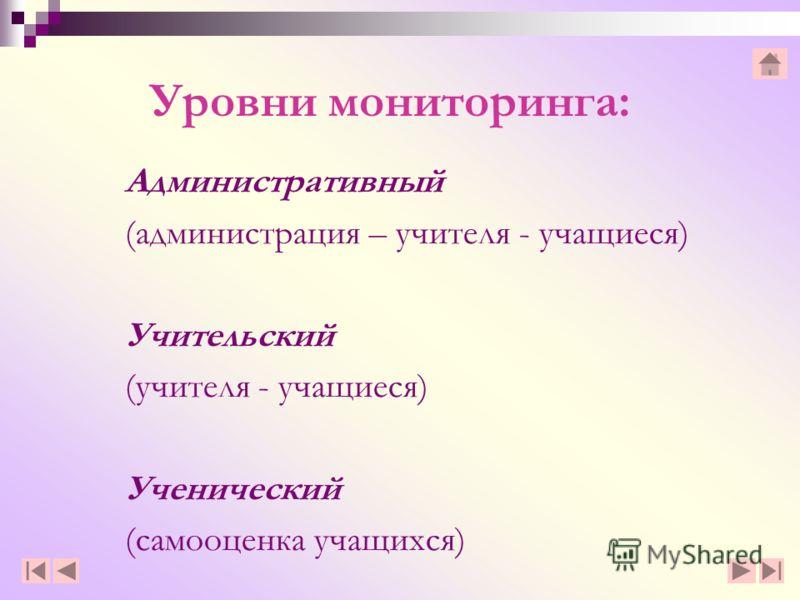 Уровни мониторинга: Административный (администрация – учителя - учащиеся) Учительский (учителя - учащиеся) Ученический (самооценка учащихся)