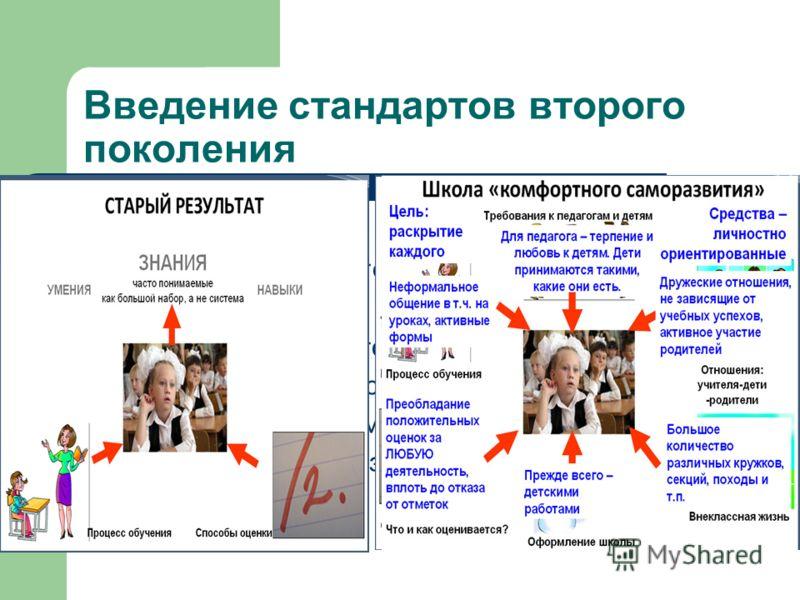 Введение стандартов второго поколения Образовательная система нового поколения рассматривается как инструмент комплексного и системного решения проблем модернизации образования.