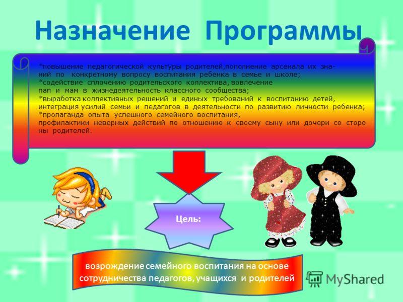 Назначение Программы *повышение педагогической культуры родителей,пополнение арсенала их зна- ний по конкретному вопросу воспитания ребенка в семье и школе; *содействие сплочению родительского коллектива, вовлечение пап и мам в жизнедеятельность клас