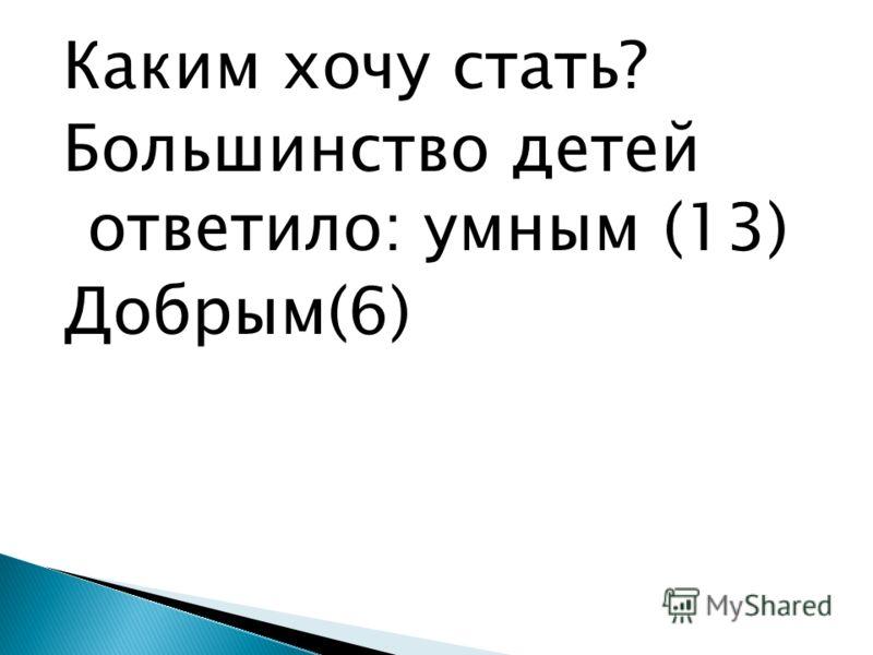 Каким хочу стать? Большинство детей ответило: умным (13) Добрым(6)