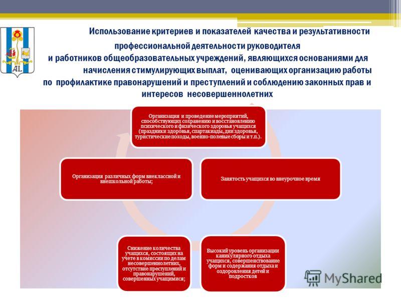 Использование критериев и показателей качества и результативности профессиональной деятельности руководителя и работников общеобразовательных учреждений, являющихся основаниями для начисления стимулирующих выплат, оценивающих организацию работы по пр