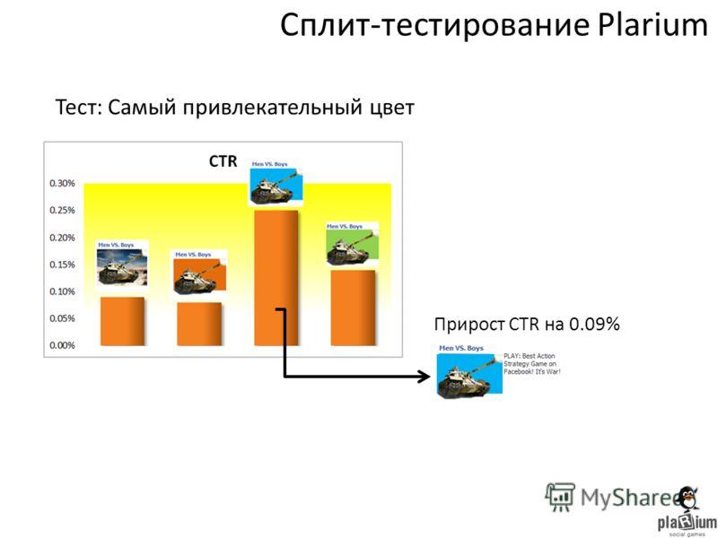 Сплит-тестирование Plarium Тест: Самый привлекательный цвет Прирост CTR на 0.09%