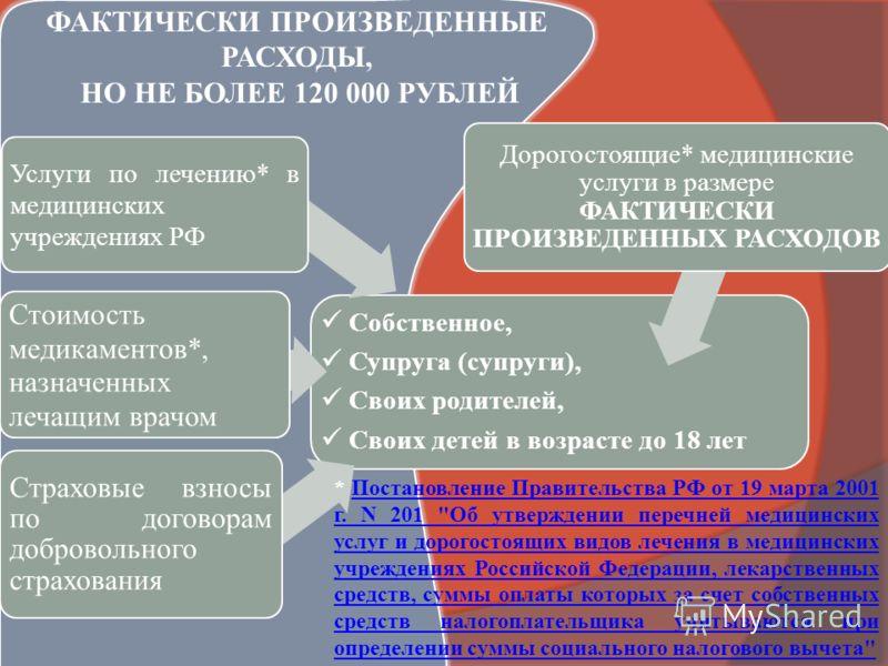 ФАКТИЧЕСКИ ПРОИЗВЕДЕННЫЕ РАСХОДЫ, НО НЕ БОЛЕЕ 120 000 РУБЛЕЙ Собственное, Супруга (супруги), Своих родителей, Своих детей в возрасте до 18 лет Услуги по лечению* в медицинских учреждениях РФ Стоимость медикаментов*, назначенных лечащим врачом Страхов