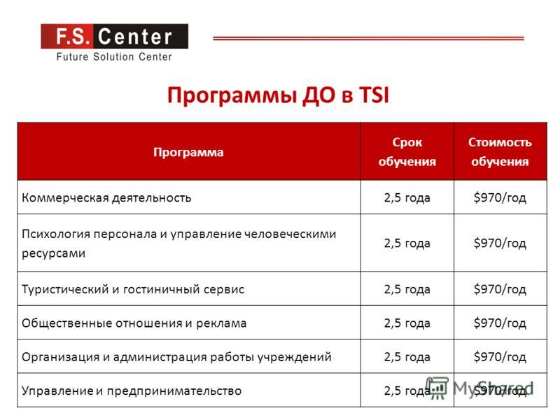 Программы ДО в TSI Программа Срок обучения Стоимость обучения Коммерческая деятельность2,5 года$970/год Психология персонала и управление человеческими ресурсами 2,5 года$970/год Туристический и гостиничный сервис2,5 года$970/год Общественные отношен