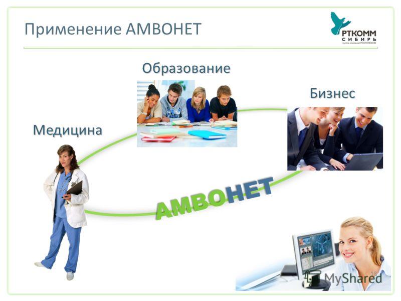 18 Применение АМВОНЕТ Бизнес Образование Образование Медицина АМВОНЕТ