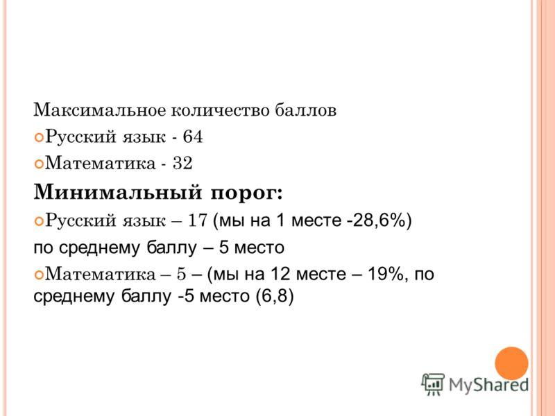 Максимальное количество баллов Русский язык - 64 Математика - 32 Минимальный порог: Русский язык – 17 (мы на 1 месте -28,6%) по среднему баллу – 5 место Математика – 5 – (мы на 12 месте – 19%, по среднему баллу -5 место (6,8)