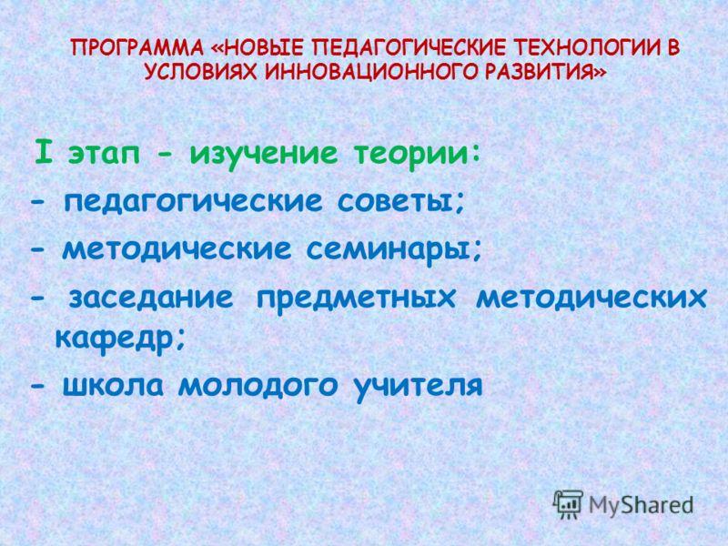 I этап - изучение теории: - педагогические советы; - методические семинары; - заседание предметных методических кафедр; - школа молодого учителя ПРОГРАММА «НОВЫЕ ПЕДАГОГИЧЕСКИЕ ТЕХНОЛОГИИ В УСЛОВИЯХ ИННОВАЦИОННОГО РАЗВИТИЯ»