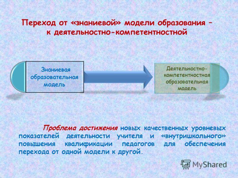 Переход от «знаниевой» модели образования – к деятельностно-компетентностной Знаниевая образовательная модель Деятельностно- компетентностная образовательная модель Проблема достижения новых качественных уровневых показателей деятельности учителя и «