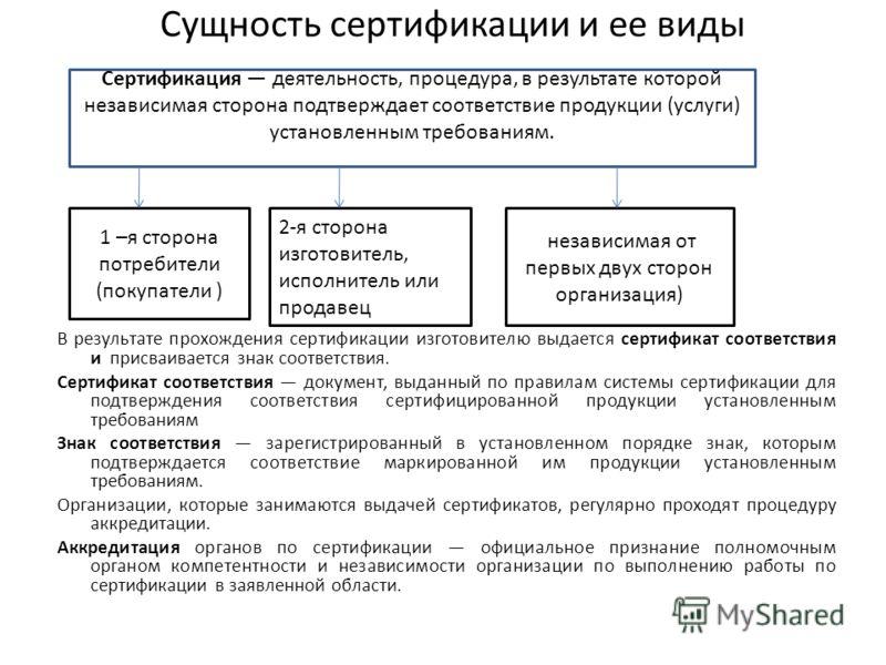 деятельность и ее виды:
