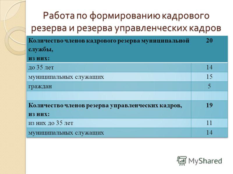 Работа по формированию кадрового резерва и резерва управленческих кадров