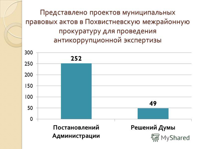 Представлено проектов муниципальных правовых актов в Похвистневскую межрайонную прокуратуру для проведения антикоррупционной экспертизы