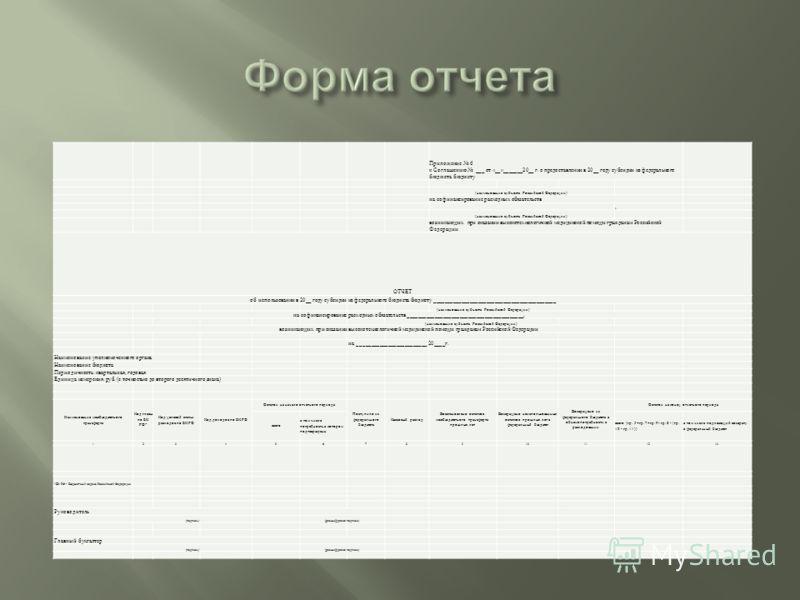 Приложение 6 к Соглашению ___ от «__»_______20__ г. о предоставлении в 20__ году субсидии из федерального бюджета бюджету ( наименование субъекта Российской Федерации ) на софинансирование расходных обязательств, ( наименование субъекта Российской Фе