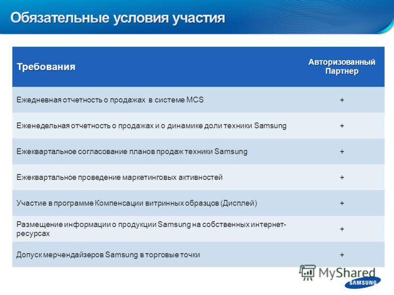 ТребованияАвторизованныйПартнер Ежедневная отчетность о продажах в системе MCS+ Еженедельная отчетность о продажах и о динамике доли техники Samsung+ Ежеквартальное согласование планов продаж техники Samsung+ Ежеквартальное проведение маркетинговых а