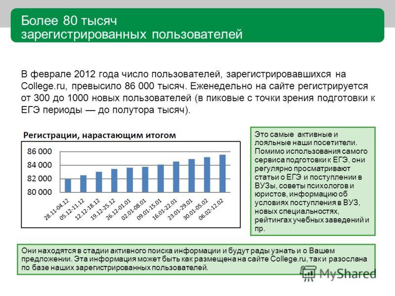 В феврале 2012 года число пользователей, зарегистрировавшихся на College.ru, превысило 86 000 тысяч. Еженедельно на сайте регистрируется от 300 до 1000 новых пользователей (в пиковые с точки зрения подготовки к ЕГЭ периоды до полутора тысяч). Более 8