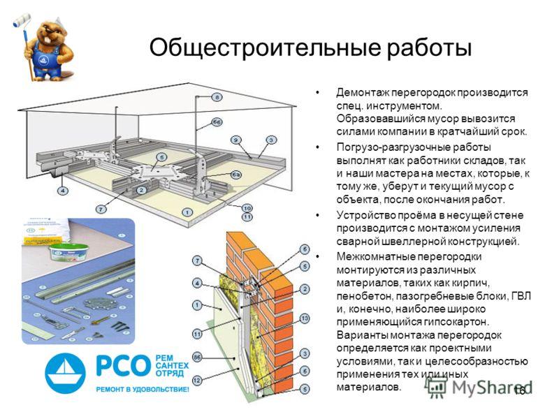 15 Устройство напольного покрытия Для выравнивания пола, мы используем технологию Тиги-Кнауф по применению сухой стяжки. Ряд преимуществ по быстроте монтажа и улучшенным звукоизоляционным свойствам перед стяжкой из бетона, выводит данный вид стяжки н