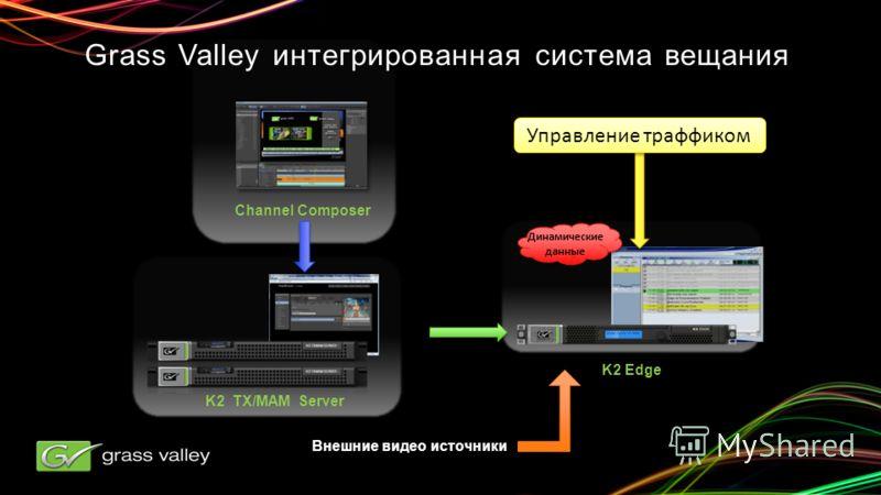 K2 Edge K2 TX/MAM Server Внешние видео источники Channel Composer Управление траффиком Динамические данные Динамические данные Grass Valley интегрированная система вещания