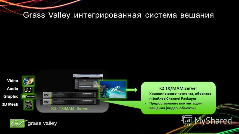 K2 TX/MAM Server Video Graphic Video 3D Mesh Audio K2 TX/MAM Server -Хранение всего контента, объектов и файлов Channel Packages -Предоставление контента для вещания (видео, объекты) K2 TX/MAM Server -Хранение всего контента, объектов и файлов Channe