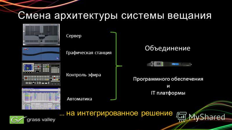 Смена архитектуры системы вещания Графическая станция Сервер Контроль эфира Автоматика Объединение Программного обеспечения и IT платформы … на интегрированное решение