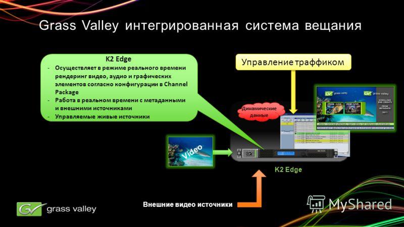 K2 Edge Video K2 Edge -Осуществляет в режиме реального времени рендеринг видео, аудио и графических элементов согласно конфигурации в Channel Package -Работа в реальном времени с метаданными и внешними источниками -Управляемые живые источники K2 Edge