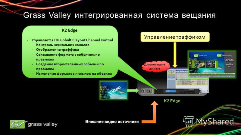 K2 Edge Traffic Application Video Dynamic Data Dynamic Data K2 Edge -Управляется ПО Cobalt Playout Channel Control -Контроль нескольких каналов -Отображение траффика -Связывание формата с событием по правилам -Создание второстепенных событий по прави