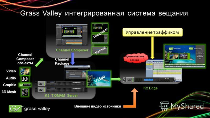 K2 Edge K2 TX/MAM Server Channel Composer Video Templates Format Graphic Channel Package Traffic Application Video Dynamic Data Dynamic Data 3D Mesh Channel Composer объекты Audio Grass Valley интегрированная система вещания Управление траффиком Дина
