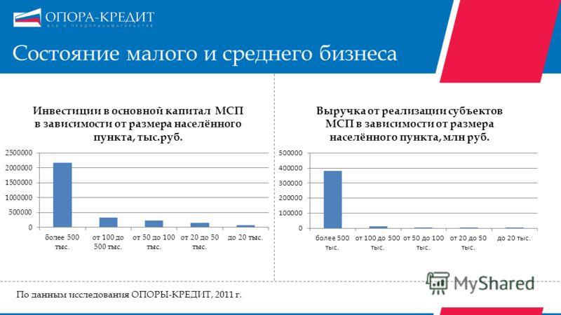 Состояние малого и среднего бизнеса По данным исследования ОПОРЫ-КРЕДИТ, 2011 г.