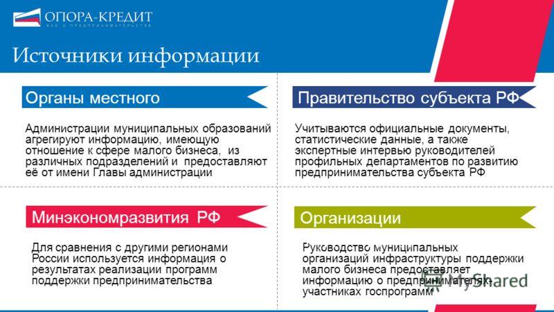Источники информации Для сравнения с другими регионами России используется информация о результатах реализации программ поддержки предпринимательства Администрации муниципальных образований агрегируют информацию, имеющую отношение к сфере малого бизн