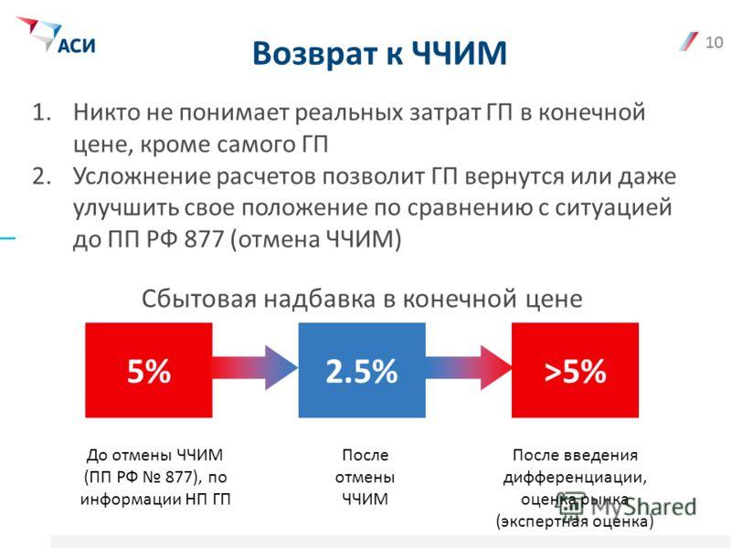10 Возврат к ЧЧИМ 10 1.Никто не понимает реальных затрат ГП в конечной цене, кроме самого ГП 2.Усложнение расчетов позволит ГП вернутся или даже улучшить свое положение по сравнению с ситуацией до ПП РФ 877 (отмена ЧЧИМ) 5%2.5%>5% До отмены ЧЧИМ (ПП