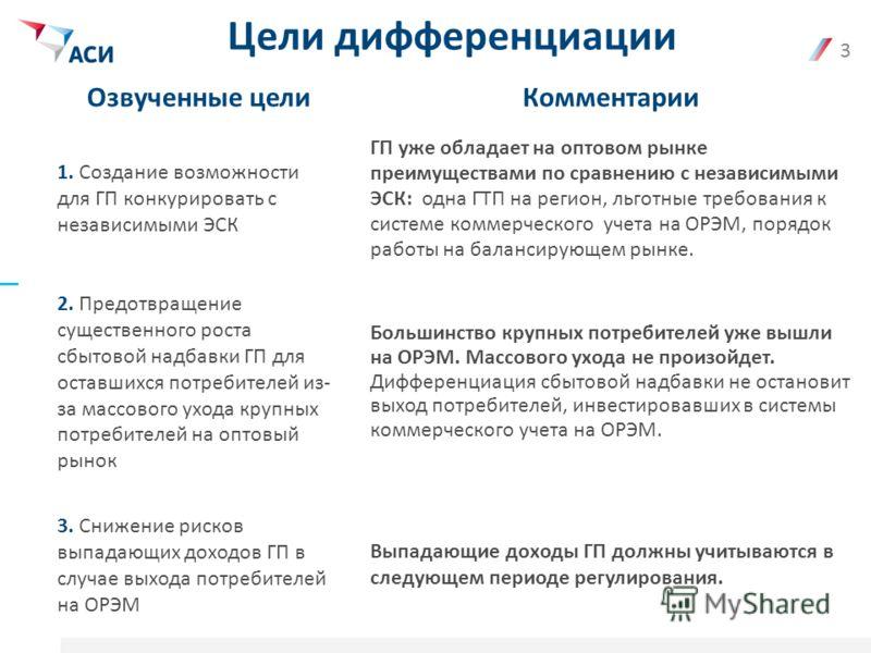 3 Цели дифференциации 3 Озвученные целиКомментарии 1. Создание возможности для ГП конкурировать с независимыми ЭСК ГП уже обладает на оптовом рынке преимуществами по сравнению с независимыми ЭСК: одна ГТП на регион, льготные требования к системе комм