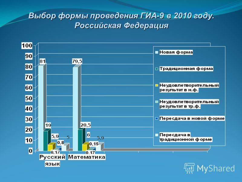 Выбор формы проведения ГИА-9 в 2010 году. Российская Федерация