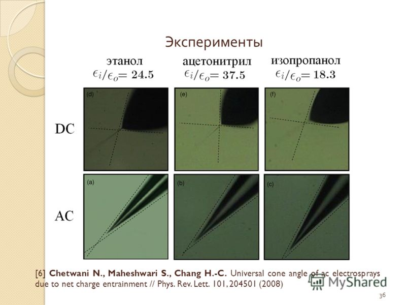 36 Эксперименты [6] Chetwani N., Maheshwari S., Chang H.-C. Universal cone angle of ac electrosprays due to net charge entrainment // Phys. Rev. Lett. 101, 204501 (2008)