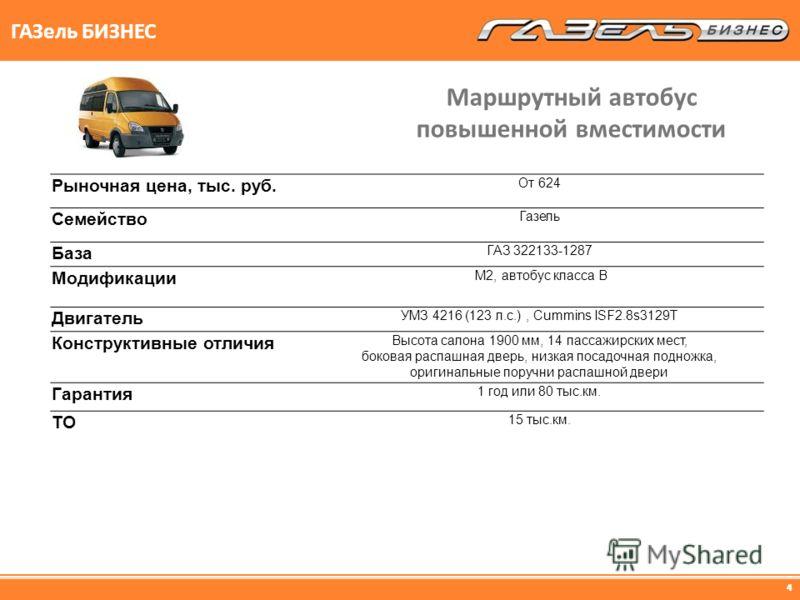 4 4 Рыночная цена, тыс. руб. От 624 Семейство Газель База ГАЗ 322133-1287 Модификации M2, автобус класса В Двигатель УМЗ 4216 (123 л.с.), Сummins ISF2.8s3129T Конструктивные отличия Высота салона 1900 мм, 14 пассажирских мест, боковая распашная дверь