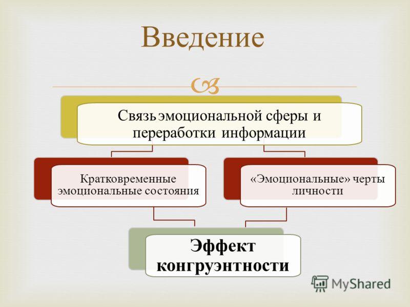 Введение Связь эмоциональной сферы и переработки информации Кратковременные эмоциональные состояния Эффект конгруэнтности «Эмоциональные» черты личности