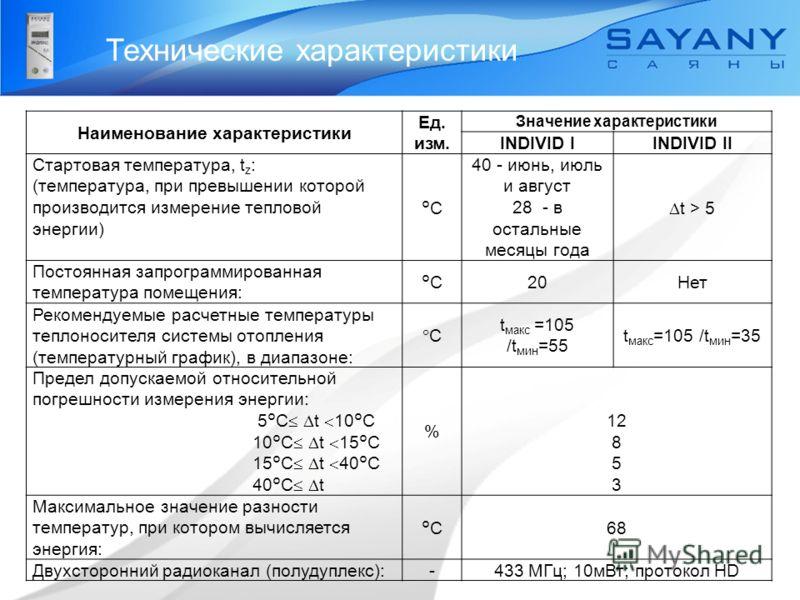 Технические характеристики Наименование характеристики Ед. изм. Значение характеристики INDIVID I INDIVID II Стартовая температура, t z : (температура, при превышении которой производится измерение тепловой энергии) °С 40 - июнь, июль и август 28 - в
