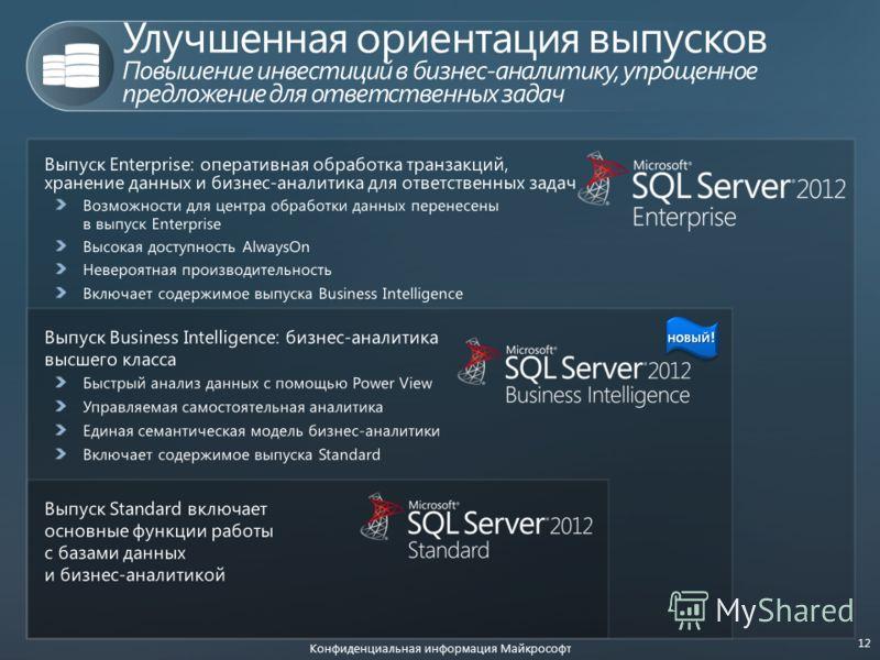 Конфиденциальная информация Майкрософт 12