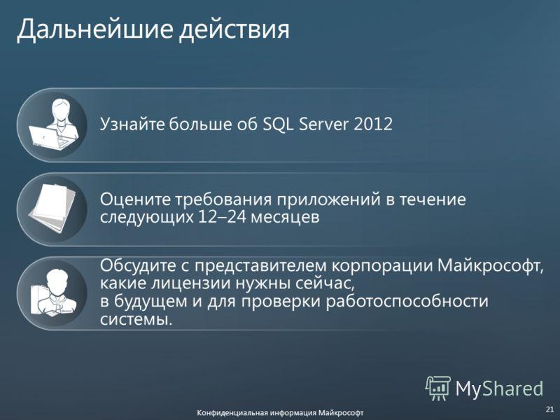 Конфиденциальная информация Майкрософт 21