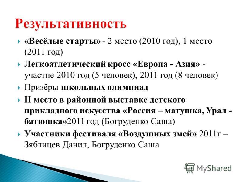 «Весёлые старты» - 2 место (2010 год), 1 место (2011 год) Легкоатлетический кросс «Европа - Азия» - участие 2010 год (5 человек), 2011 год (8 человек) Призёры школьных олимпиад II место в районной выставке детского прикладного искусства «Россия – мат