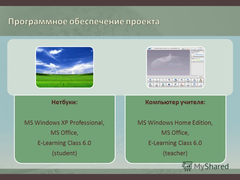 Нетбуки: MS Windows XP Professional, MS Office, E-Learning Class 6.0 (student) Компьютер учителя: MS Windows Home Edition, MS Office, E-Learning Class 6.0 (teacher)