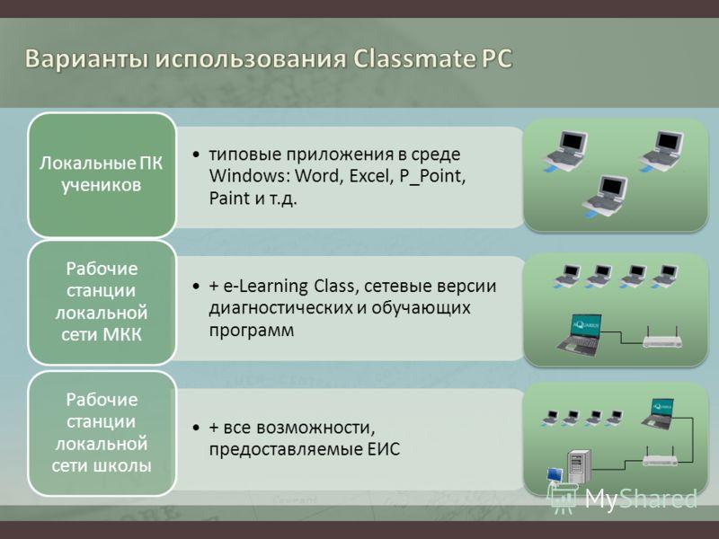 типовые приложения в среде Windows: Word, Excel, P_Point, Paint и т.д. Локальные ПК учеников + e-Learning Class, сетевые версии диагностических и обучающих программ Рабочие станции локальной сети МКК + все возможности, предоставляемые ЕИС Рабочие ста
