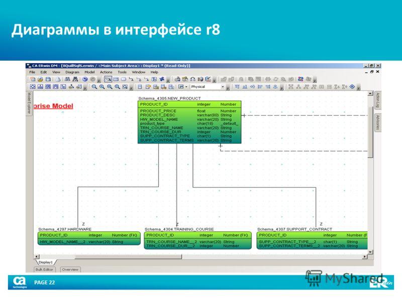 PAGE 22 Диаграммы в интерфейсе r8