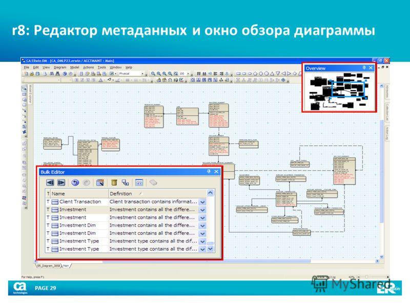 PAGE 29 r8: Редактор метаданных и окно обзора диаграммы