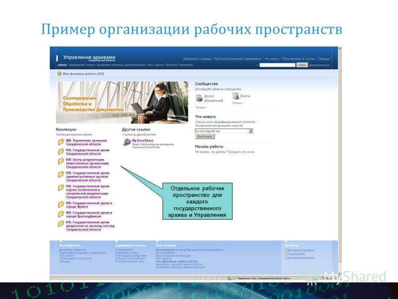 Пример организации рабочих пространств Отдельное рабочее пространство для каждого государственного архива и Управления