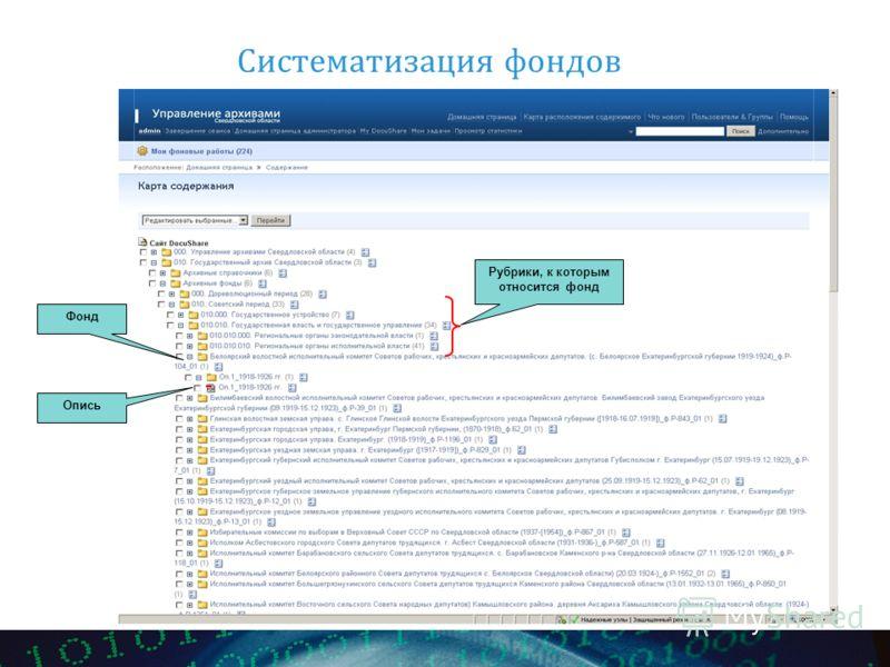 Систематизация фондов Рубрики, к которым относится фонд Фонд Опись