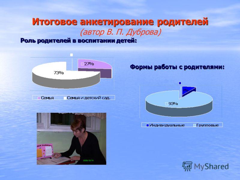 Итоговое анкетирование родителей Итоговое анкетирование родителей (автор В. П. Дуброва) Роль родителей в воспитании детей: Формы работы с родителями: