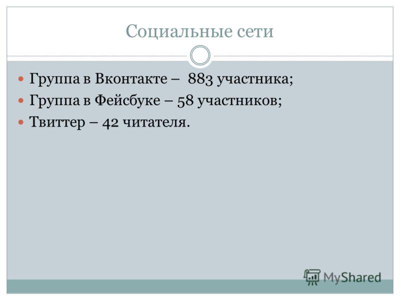 Социальные сети Группа в Вконтакте – 883 участника; Группа в Фейсбуке – 58 участников; Твиттер – 42 читателя.